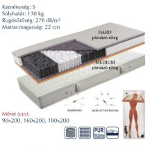 Gránát táskarugós matrac