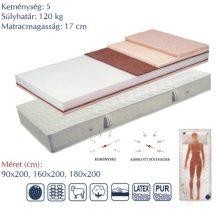 Topáz matrac